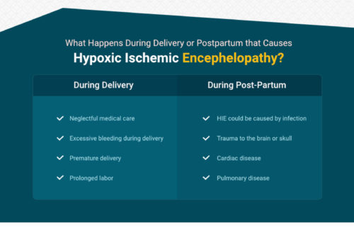 What Parents Should Know About Hypoxic-Ischemic Encephalopathy [infographic]