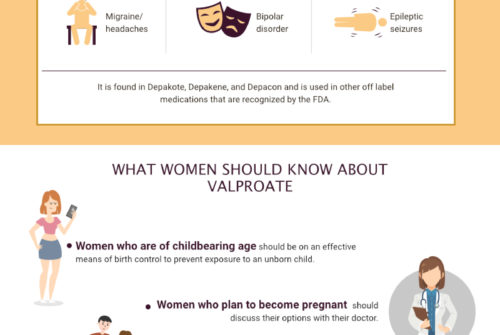 What Women Should Know If They Are On Valproate [infographic]