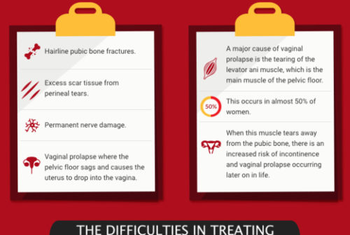 When Postpartum Pain Isn't Normal [infographic]